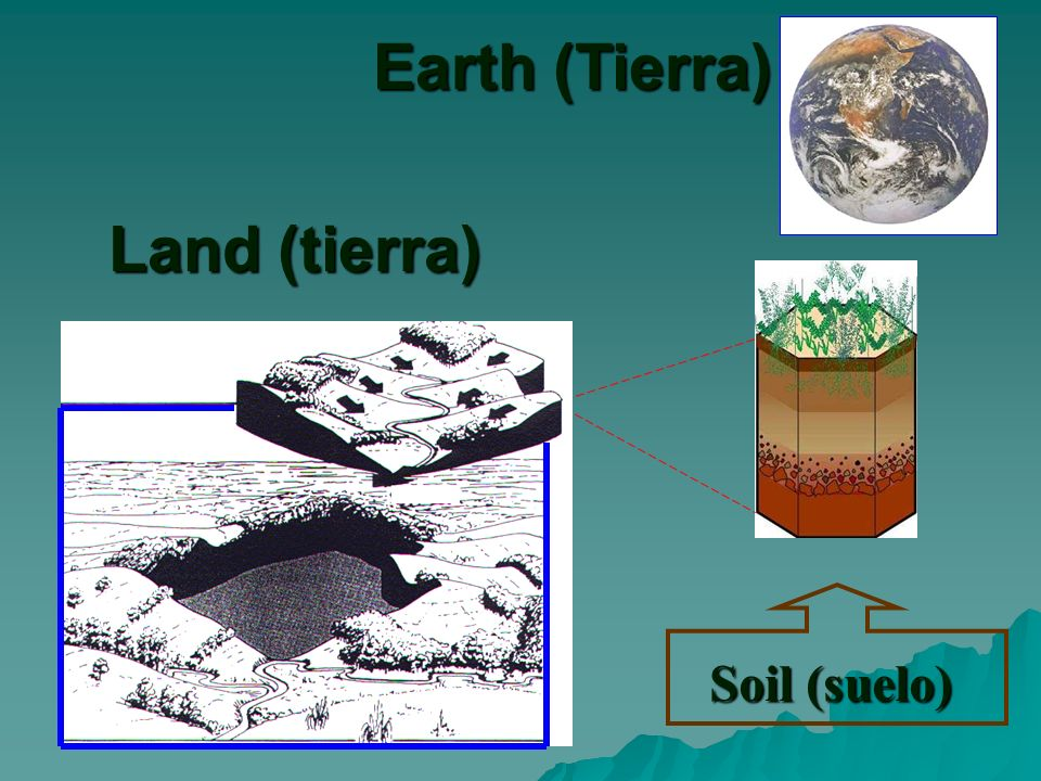 Earth (Tierra) Land (tierra)