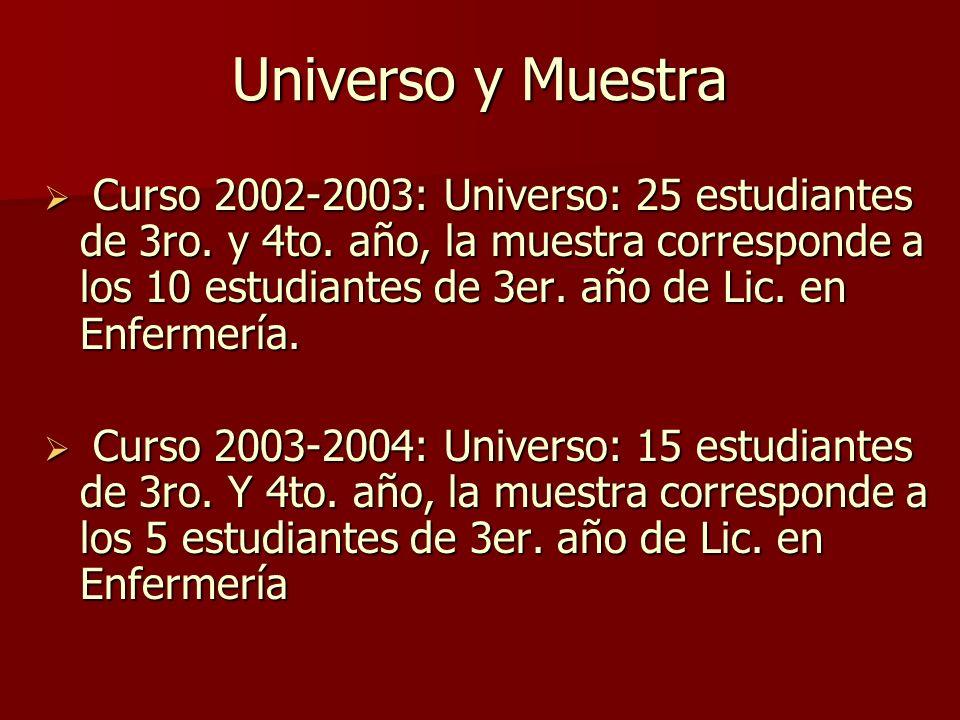 Universo y Muestra