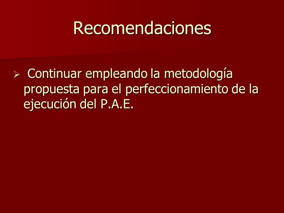 Recomendaciones Continuar empleando la metodología propuesta para el perfeccionamiento de la ejecución del P.A.E.