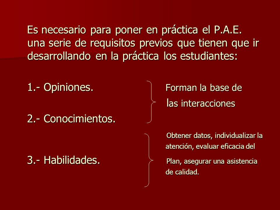 1.- Opiniones. Forman la base de las interacciones 2.- Conocimientos.