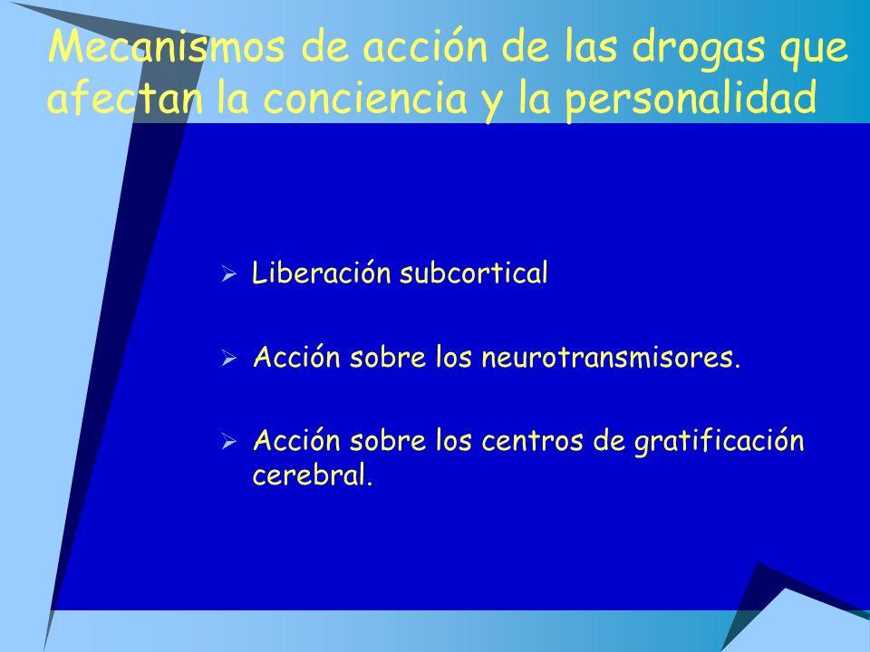 Mecanismos de acción de las drogas que afectan la conciencia y la personalidad