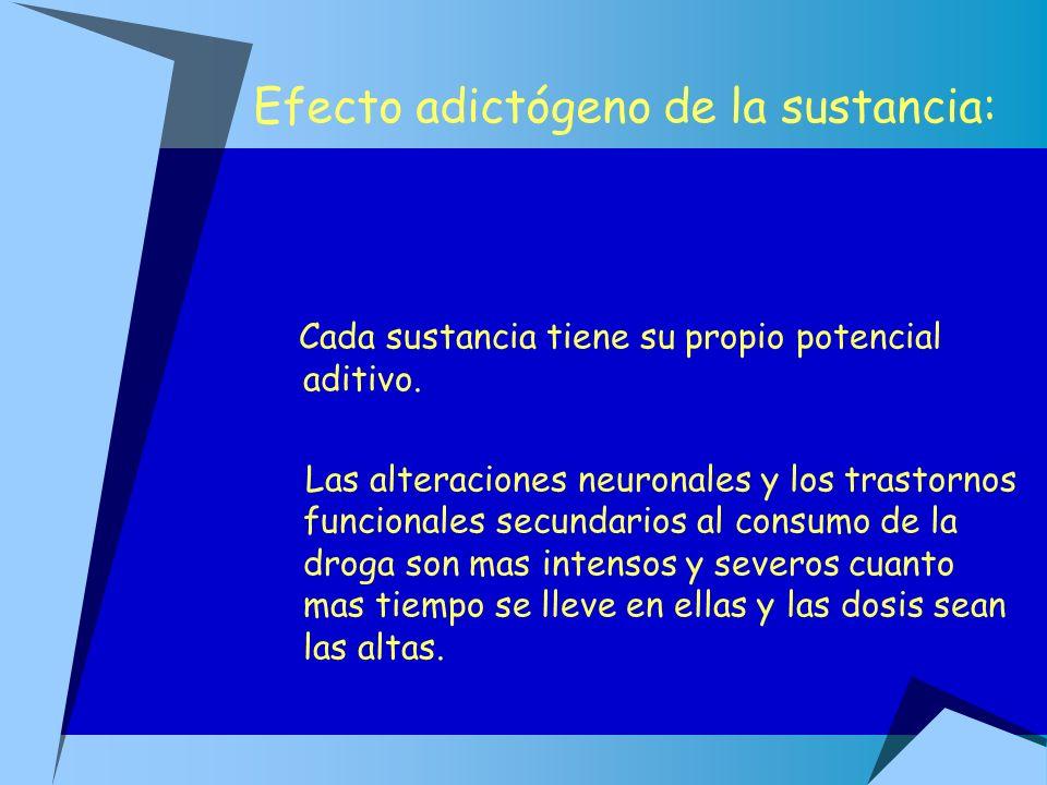 Efecto adictógeno de la sustancia:
