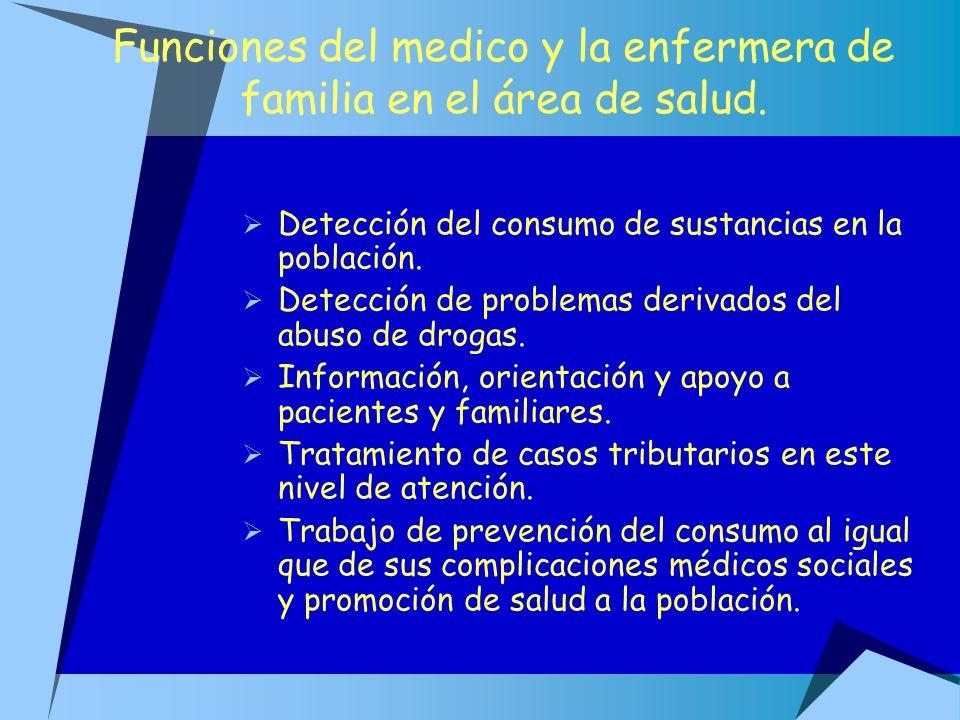 Funciones del medico y la enfermera de familia en el área de salud.