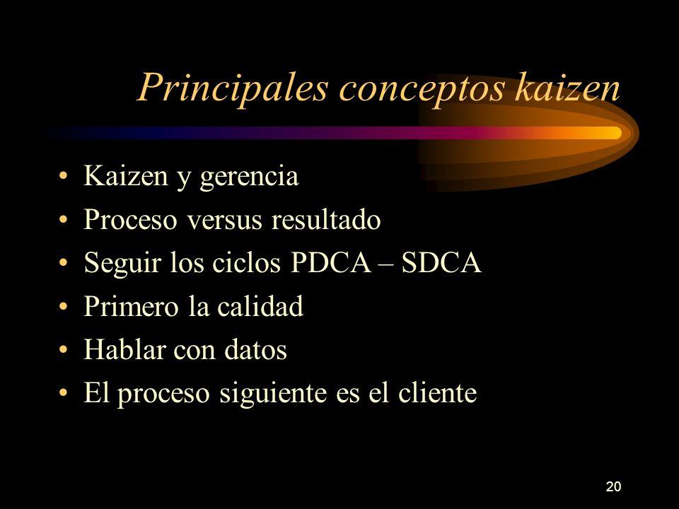 Principales conceptos kaizen