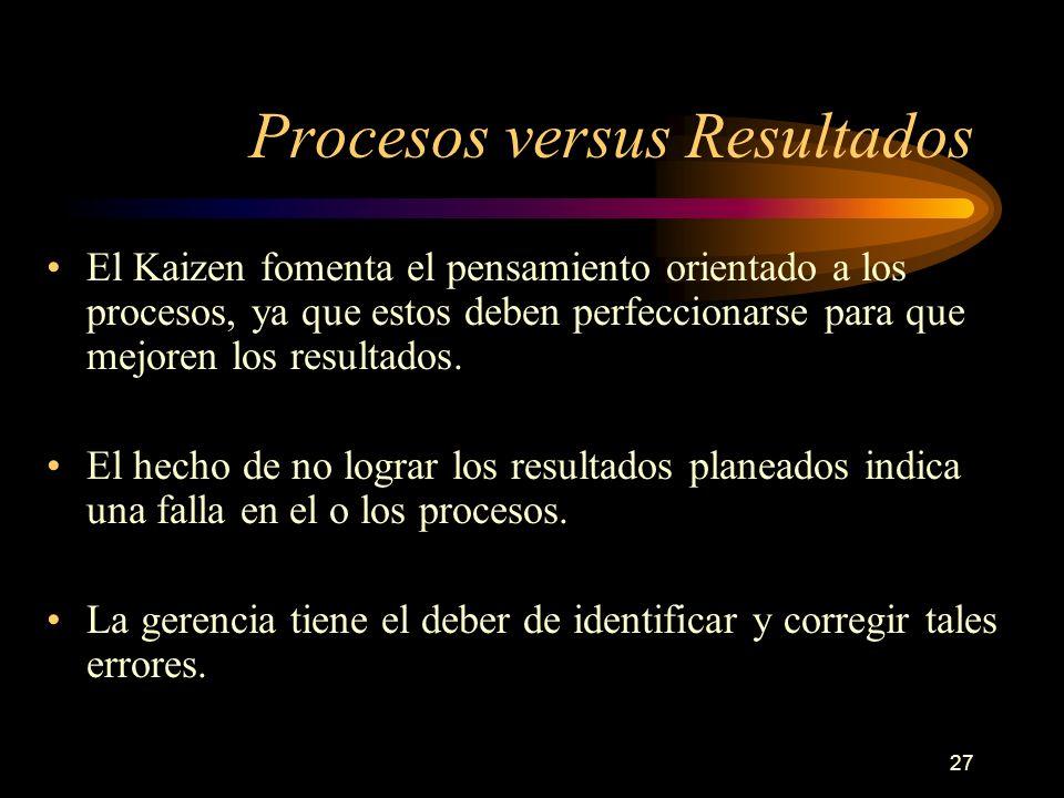Procesos versus Resultados