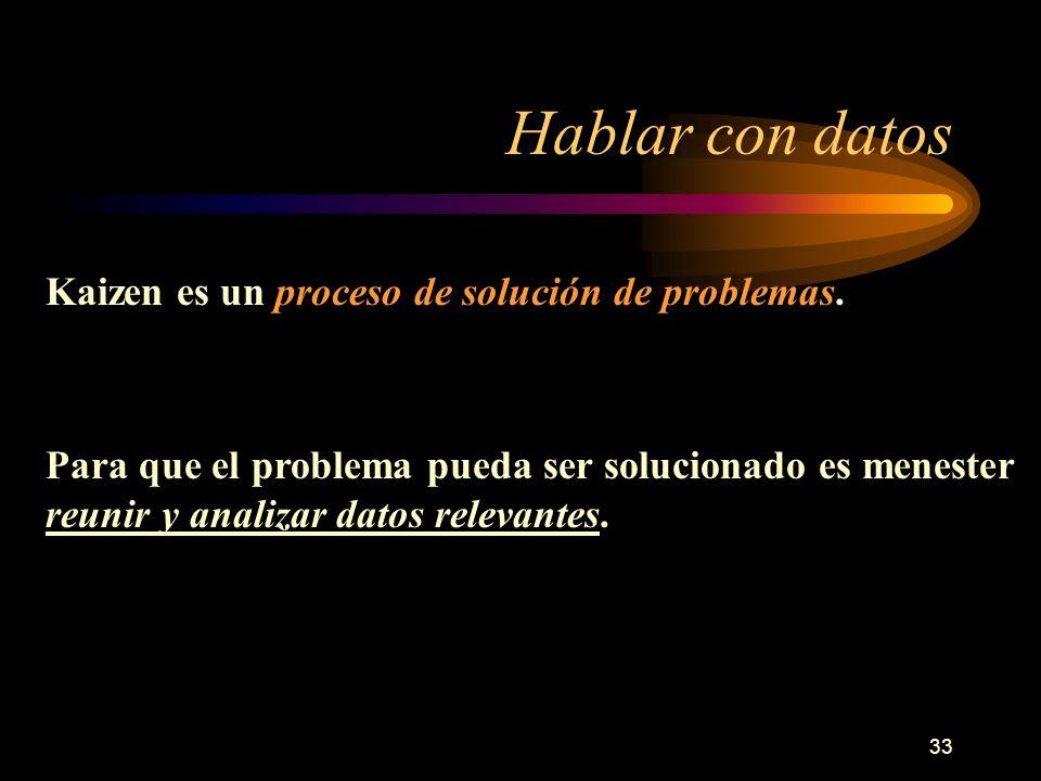 Hablar con datos Kaizen es un proceso de solución de problemas.