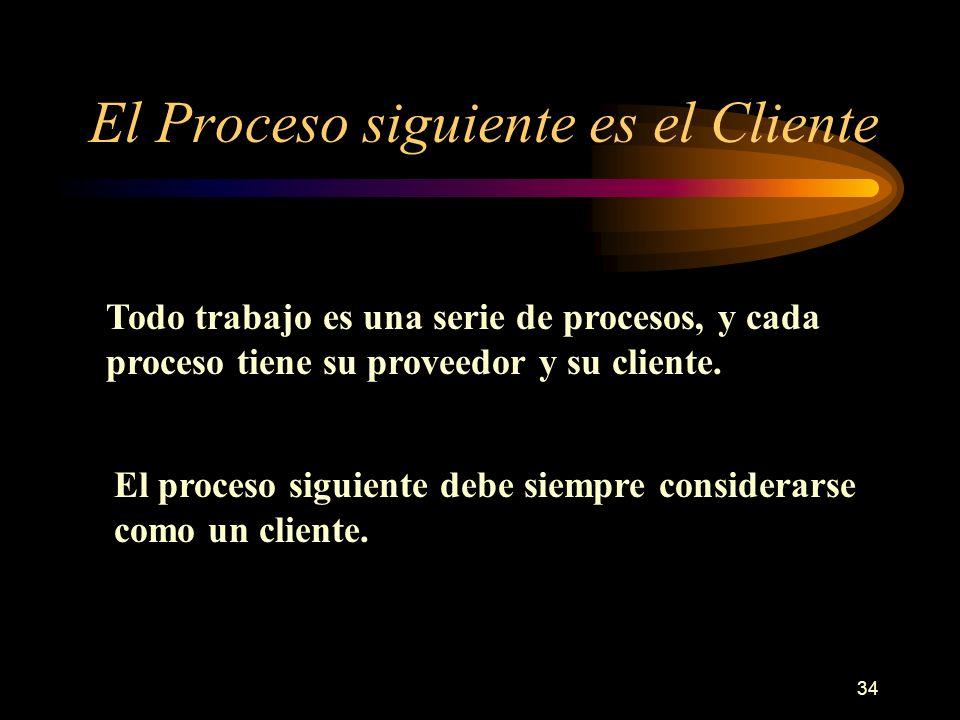 El Proceso siguiente es el Cliente