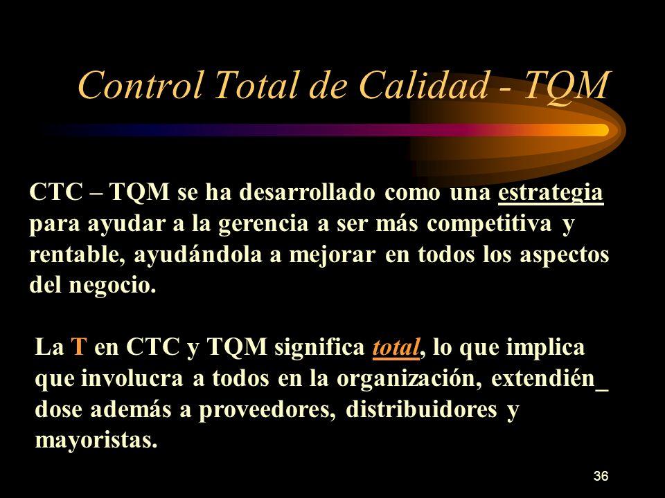 Control Total de Calidad - TQM