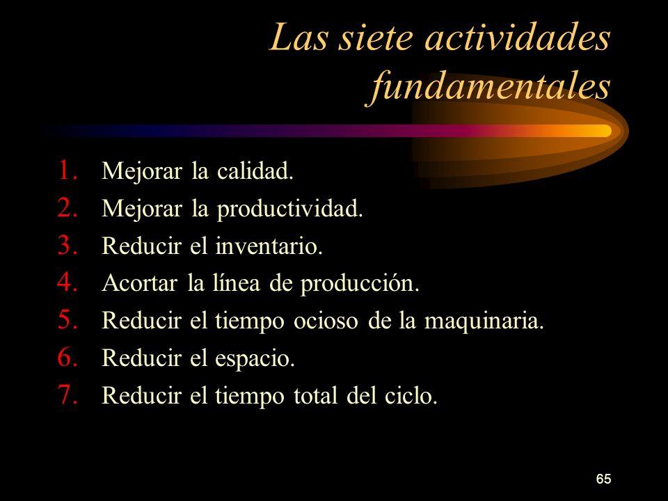 Las siete actividades fundamentales