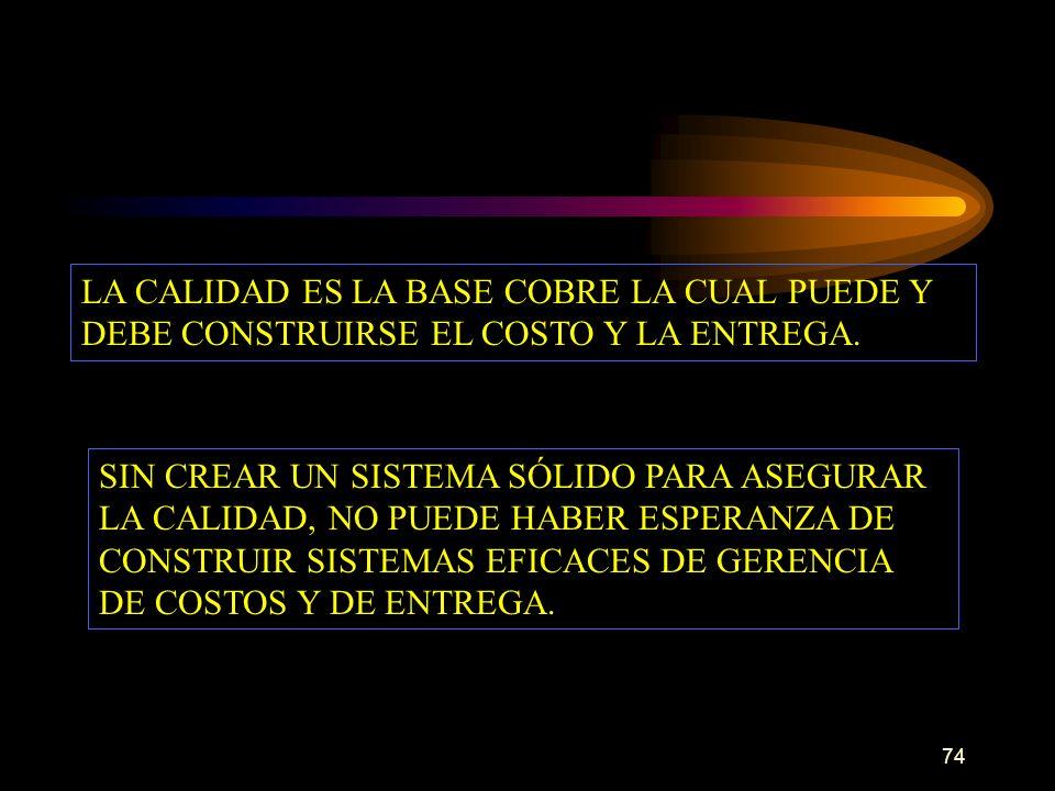 LA CALIDAD ES LA BASE COBRE LA CUAL PUEDE Y DEBE CONSTRUIRSE EL COSTO Y LA ENTREGA.