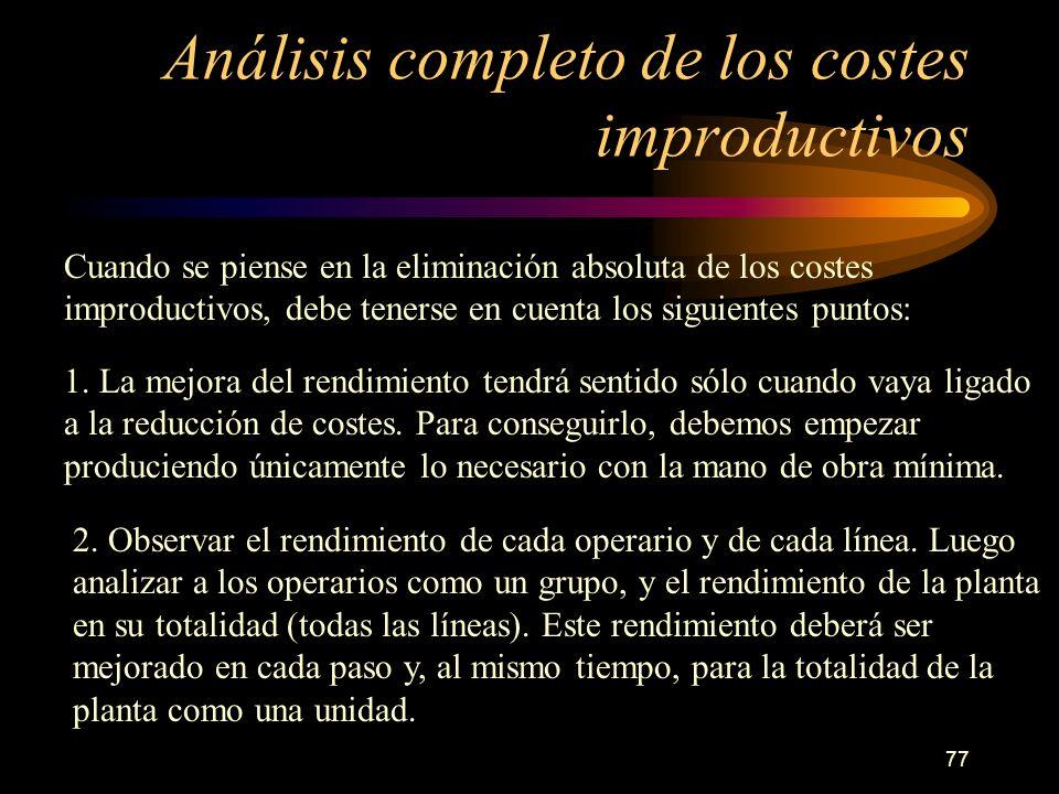 Análisis completo de los costes improductivos