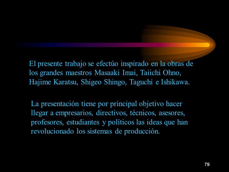 El presente trabajo se efectúo inspirado en la obras de los grandes maestros Masaaki Imai, Taiichi Ohno, Hajime Karatsu, Shigeo Shingo, Taguchi e Ishikawa.