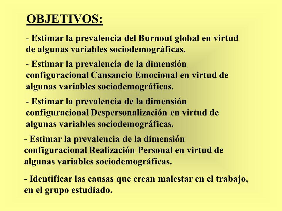 OBJETIVOS:- Estimar la prevalencia del Burnout global en virtud de algunas variables sociodemográficas.