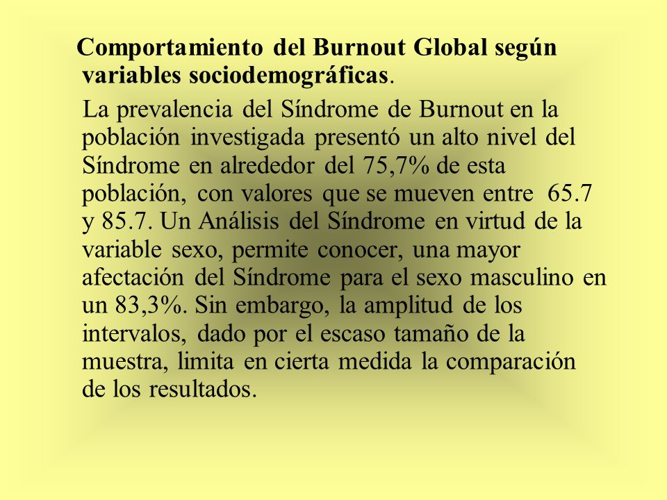 Comportamiento del Burnout Global según variables sociodemográficas.