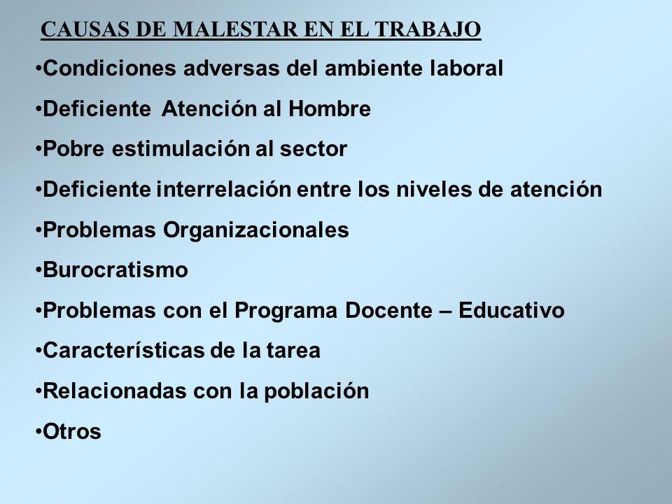 CAUSAS DE MALESTAR EN EL TRABAJO