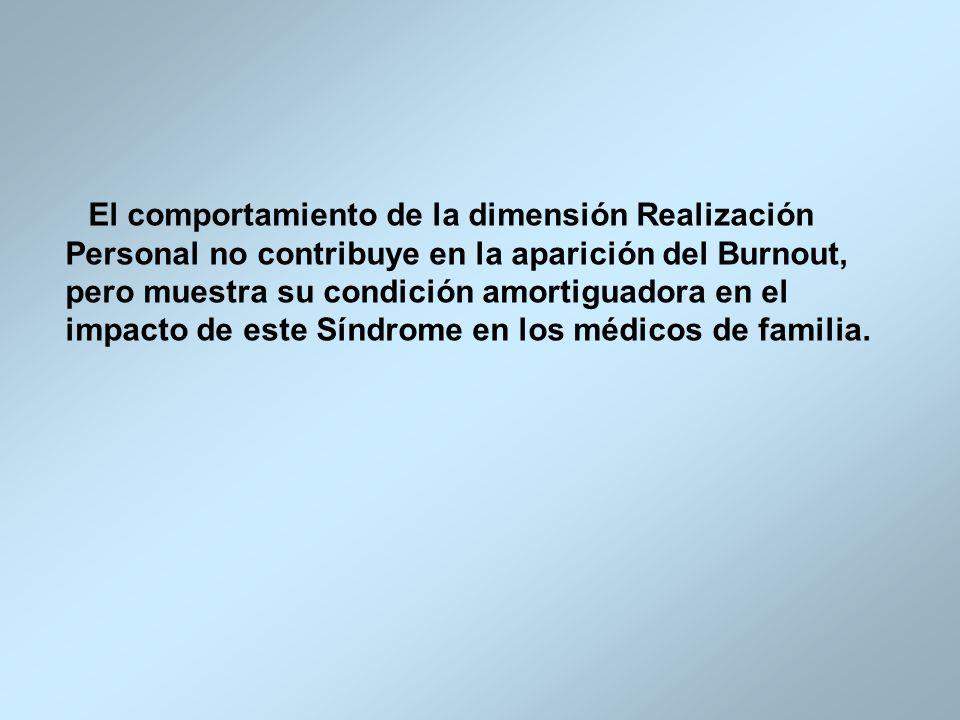 El comportamiento de la dimensión Realización Personal no contribuye en la aparición del Burnout, pero muestra su condición amortiguadora en el impacto de este Síndrome en los médicos de familia.