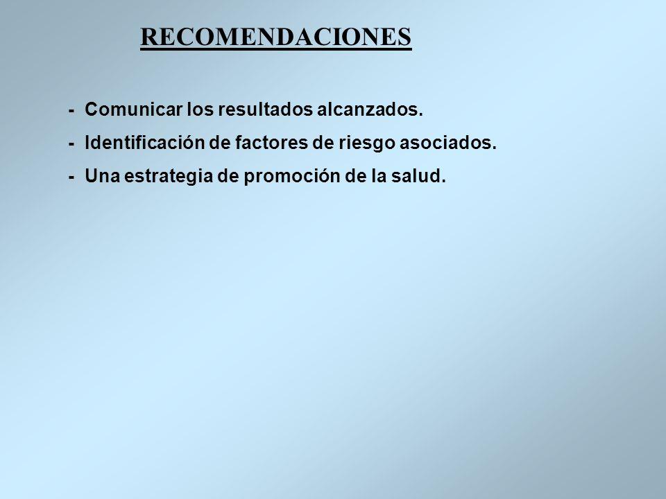 RECOMENDACIONES - Comunicar los resultados alcanzados.