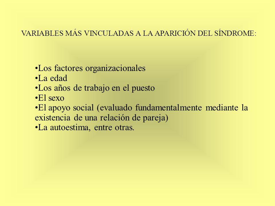 Los factores organizacionales La edad Los años de trabajo en el puesto