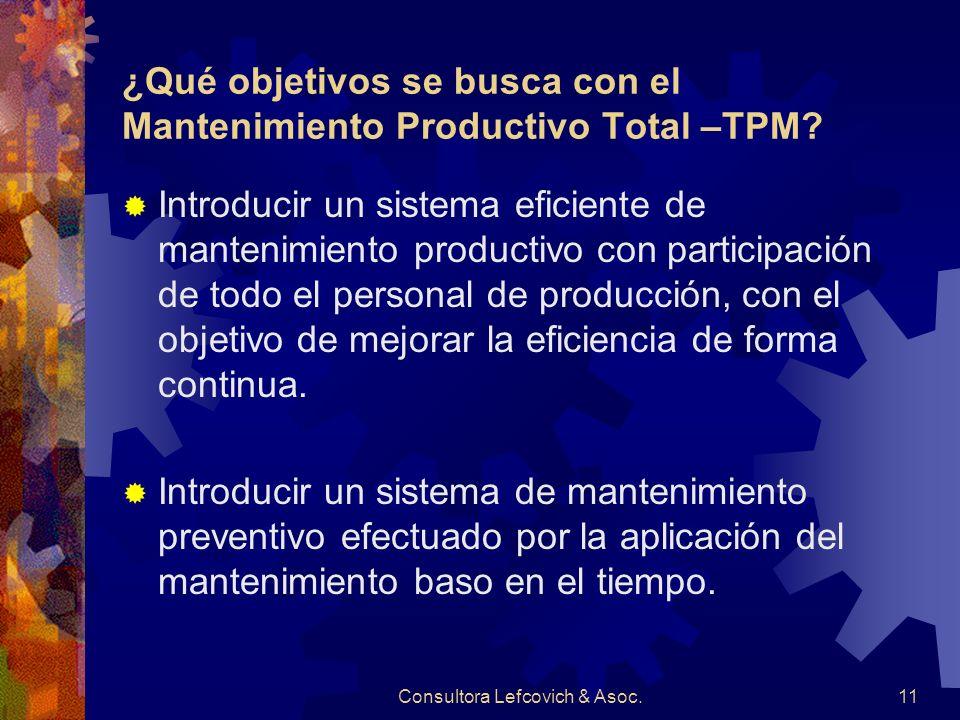 ¿Qué objetivos se busca con el Mantenimiento Productivo Total –TPM