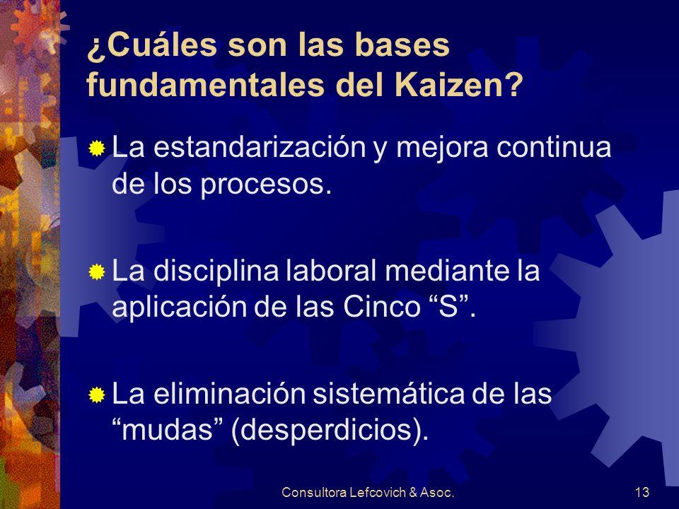 ¿Cuáles son las bases fundamentales del Kaizen