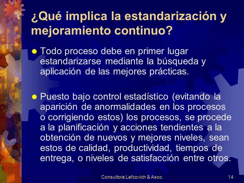 ¿Qué implica la estandarización y mejoramiento continuo