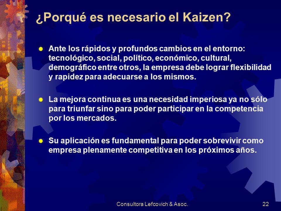 ¿Porqué es necesario el Kaizen