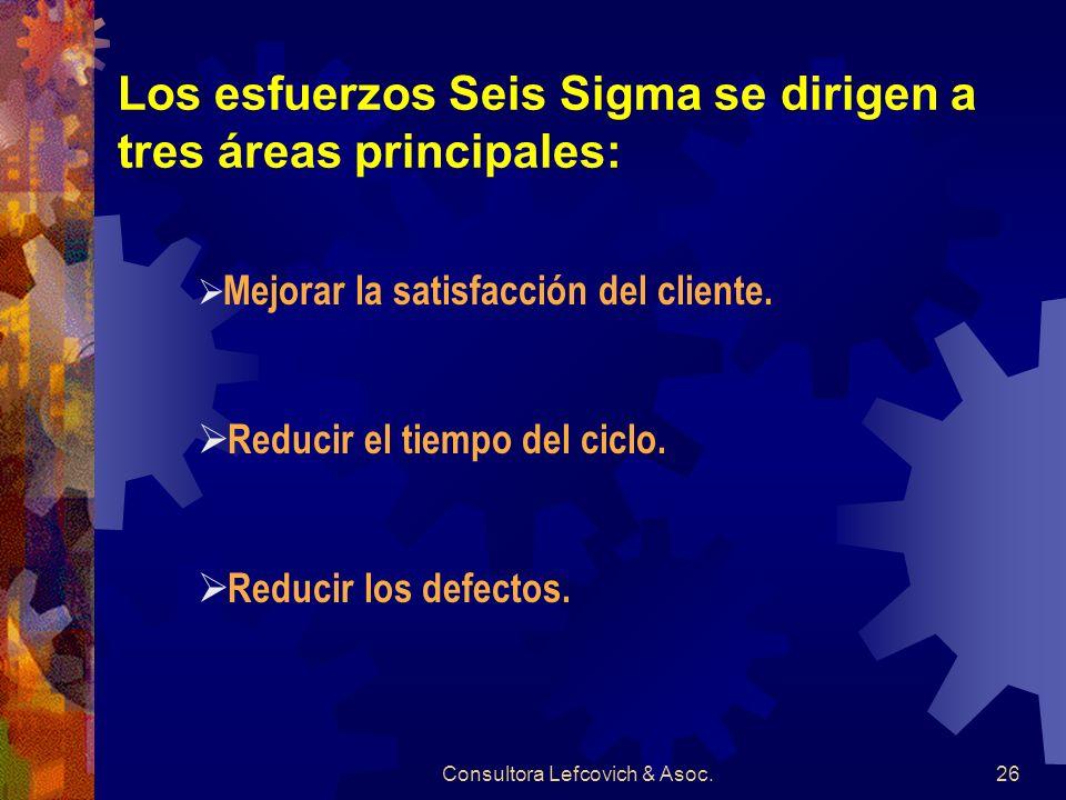 Los esfuerzos Seis Sigma se dirigen a tres áreas principales: