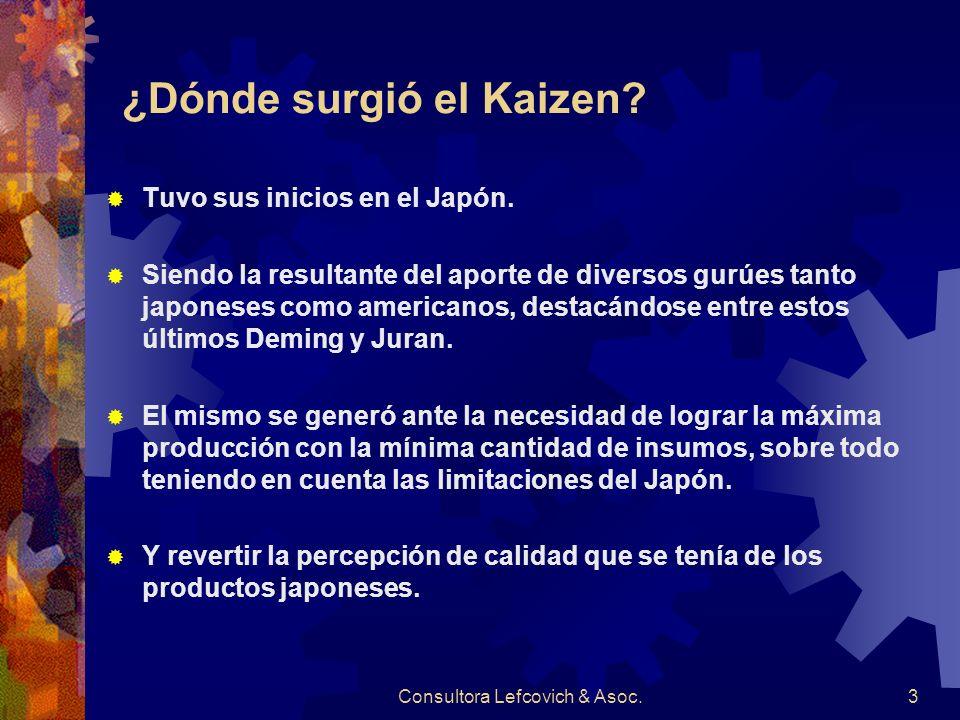 ¿Dónde surgió el Kaizen
