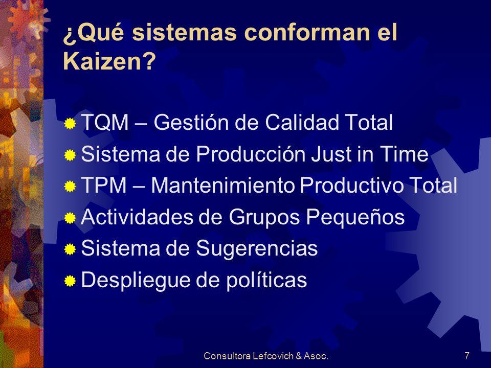 ¿Qué sistemas conforman el Kaizen