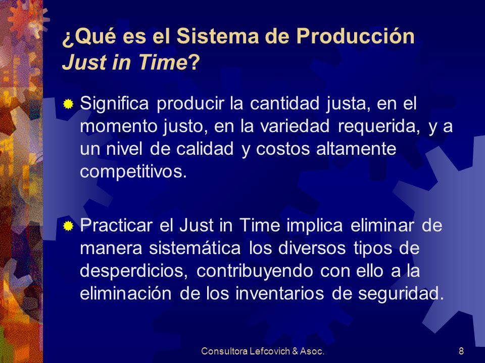 ¿Qué es el Sistema de Producción Just in Time
