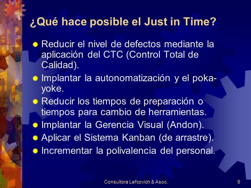 ¿Qué hace posible el Just in Time