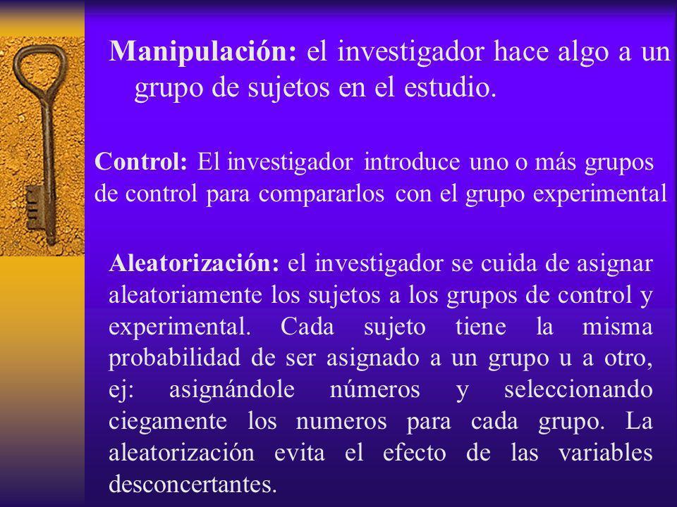 Manipulación: el investigador hace algo a un grupo de sujetos en el estudio.