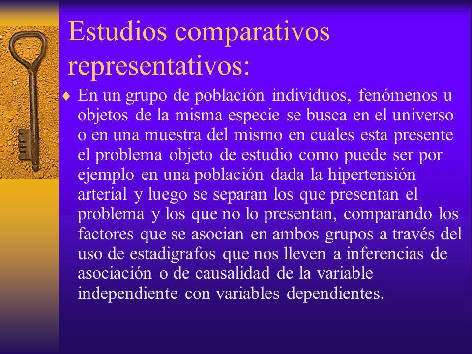 Estudios comparativos representativos:
