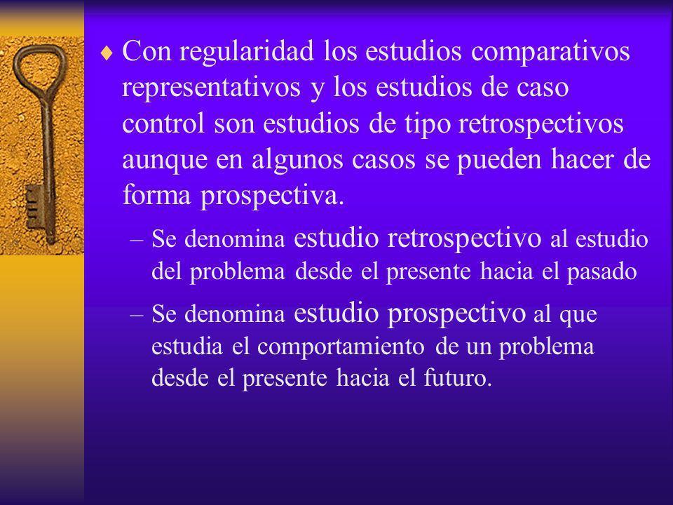 Con regularidad los estudios comparativos representativos y los estudios de caso control son estudios de tipo retrospectivos aunque en algunos casos se pueden hacer de forma prospectiva.