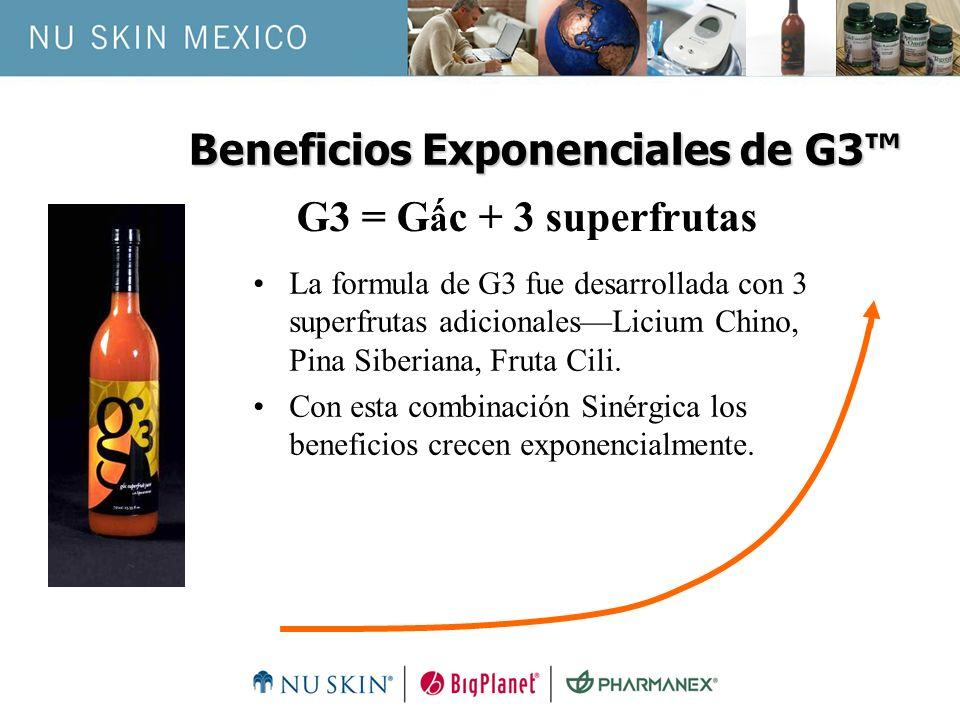 Beneficios Exponenciales de G3™
