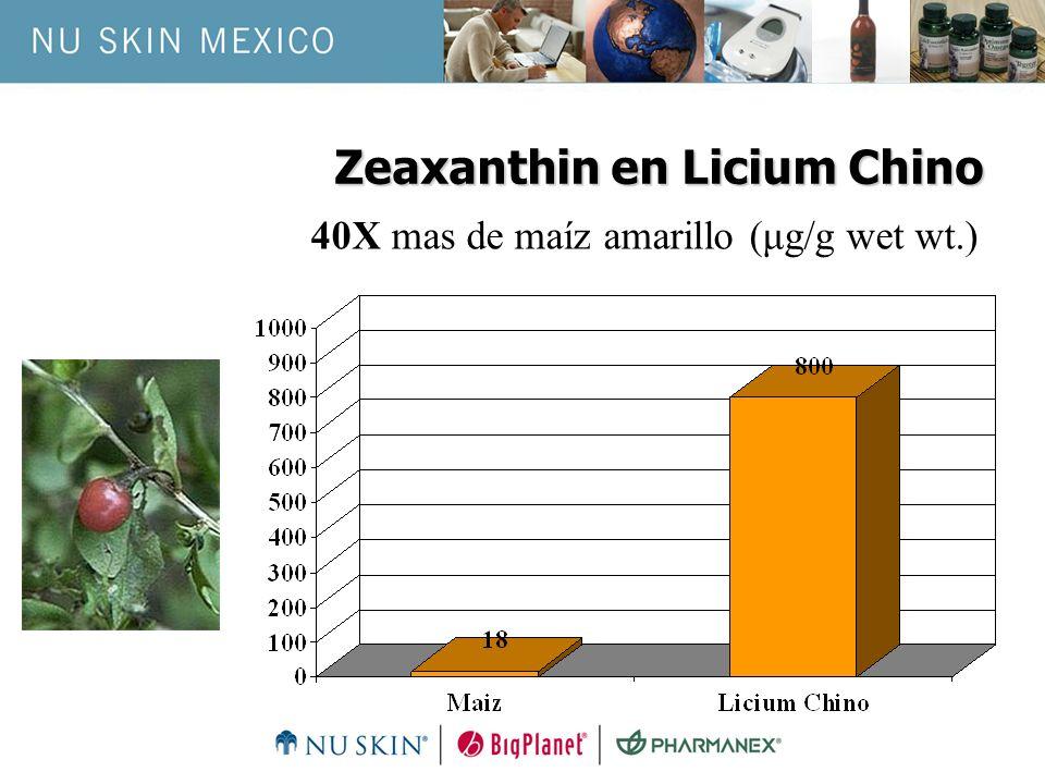 Zeaxanthin en Licium Chino