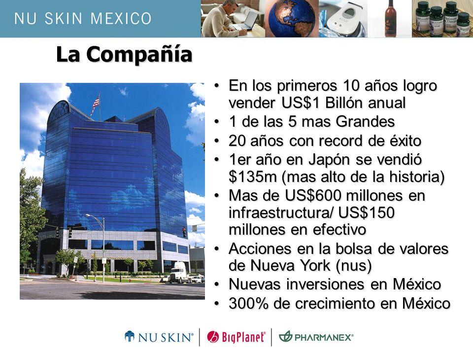 La Compañía En los primeros 10 años logro vender US$1 Billón anual