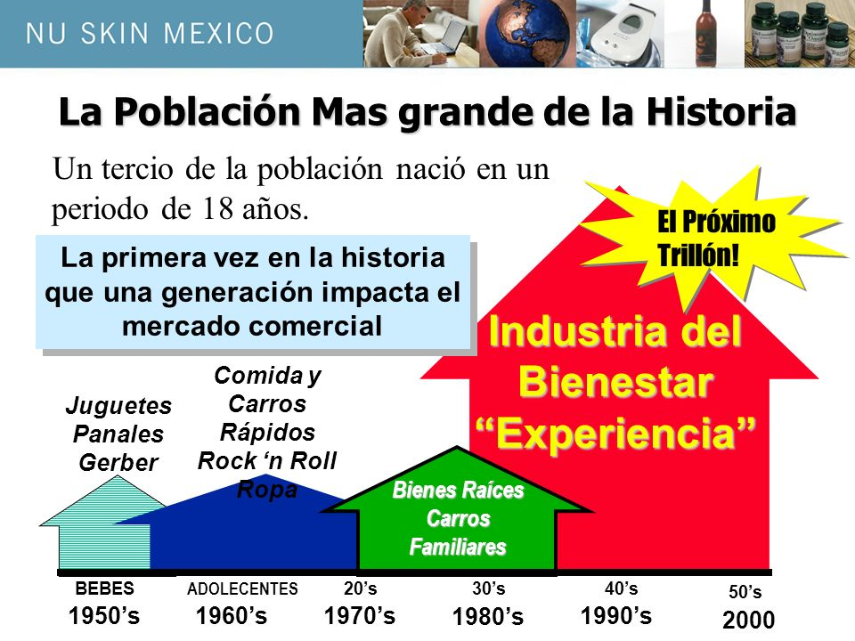La Población Mas grande de la Historia