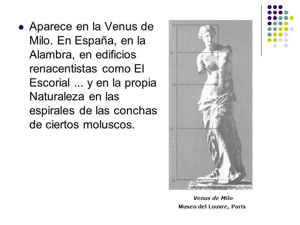 Aparece en la Venus de Milo