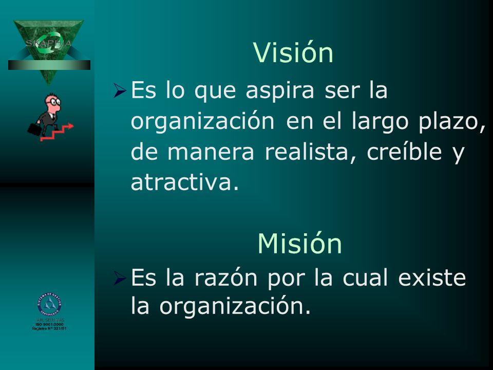 Visión Es lo que aspira ser la organización en el largo plazo, de manera realista, creíble y atractiva.