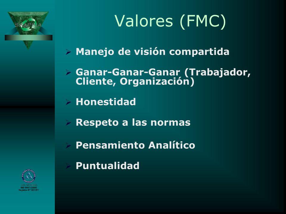 Valores (FMC) Manejo de visión compartida