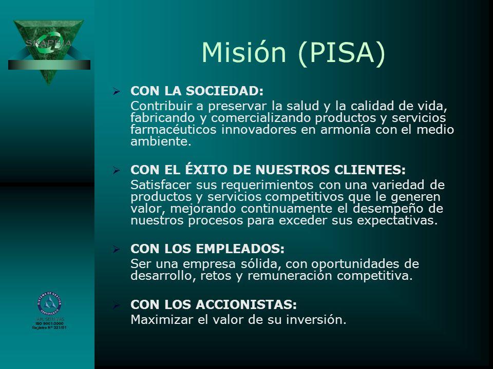 Misión (PISA) CON LA SOCIEDAD: CON EL ÉXITO DE NUESTROS CLIENTES: