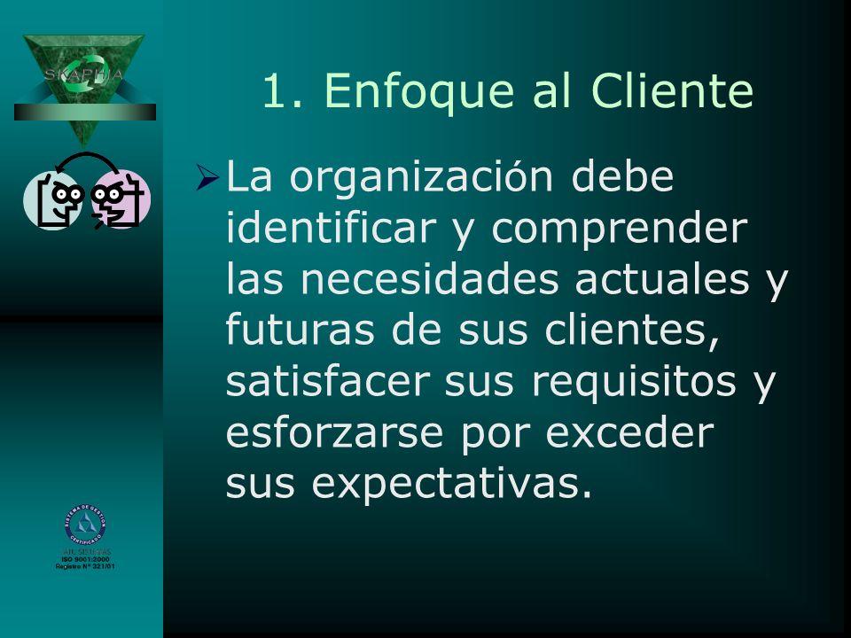 1. Enfoque al Cliente