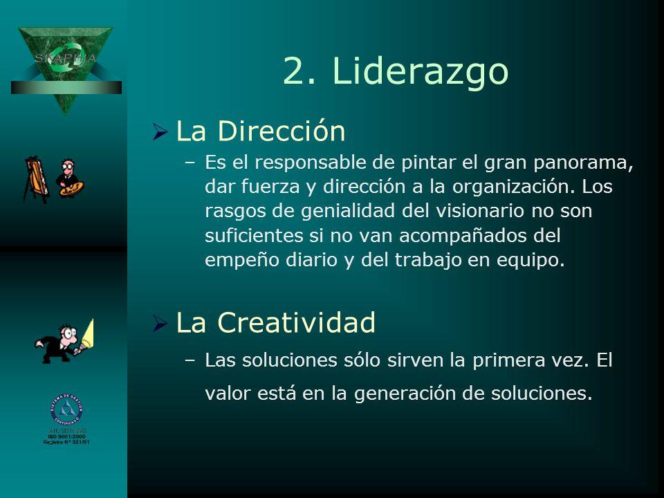 2. Liderazgo La Dirección La Creatividad