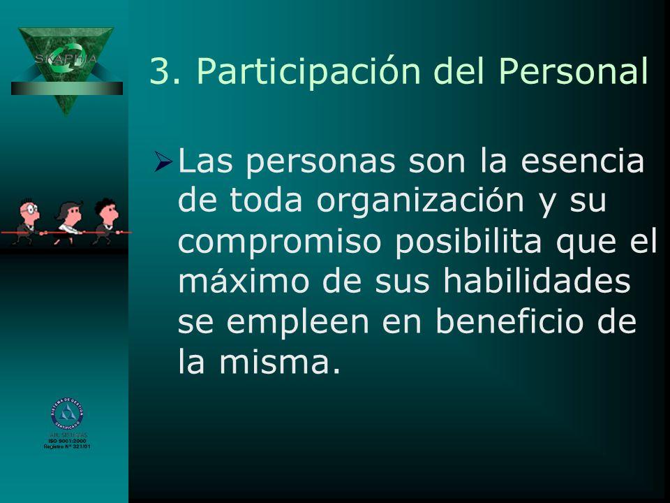 3. Participación del Personal