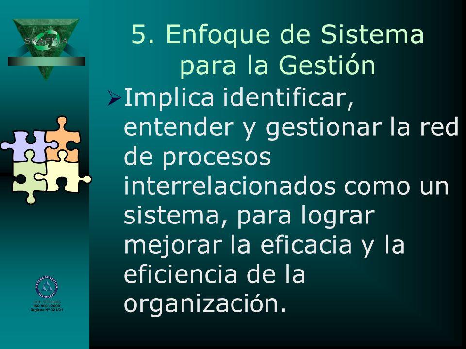 5. Enfoque de Sistema para la Gestión