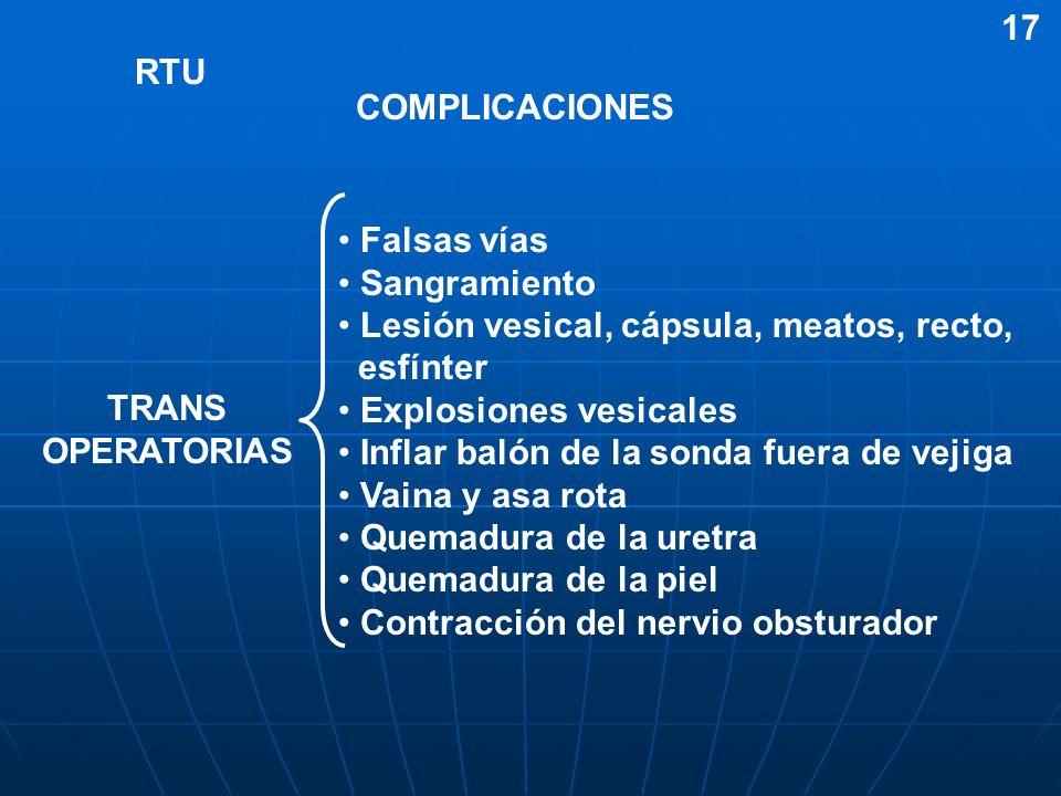17 RTU. COMPLICACIONES. TRANS. OPERATORIAS. Falsas vías. Sangramiento. Lesión vesical, cápsula, meatos, recto,