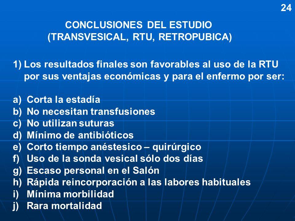 CONCLUSIONES DEL ESTUDIO (TRANSVESICAL, RTU, RETROPUBICA)
