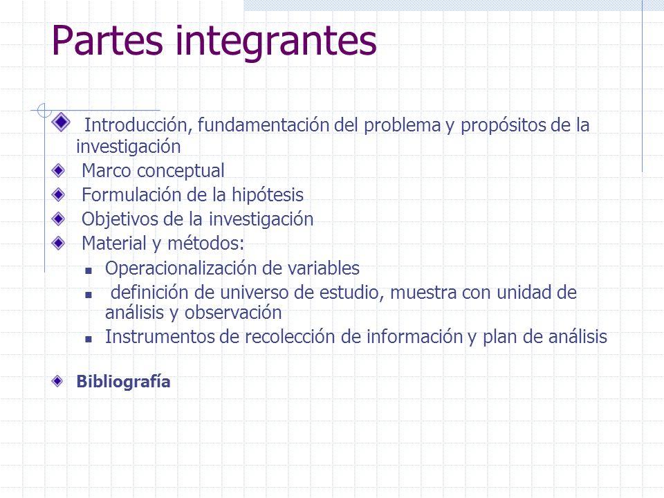 Partes integrantesIntroducción, fundamentación del problema y propósitos de la investigación. Marco conceptual.