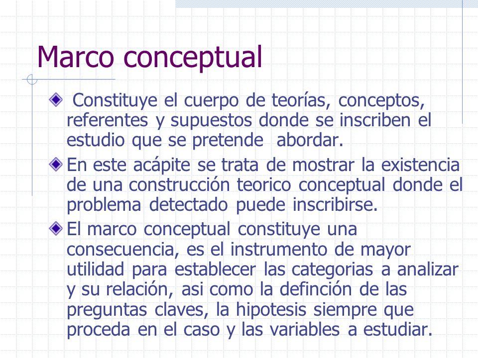 Marco conceptual Constituye el cuerpo de teorías, conceptos, referentes y supuestos donde se inscriben el estudio que se pretende abordar.